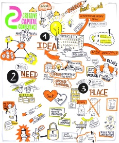 Graphic Recording 4